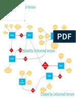 Modelo Entidad Relacion Ejercicio MER-RESTAURANTE PDF