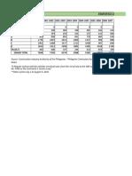 Statistics of Licensed Contractors