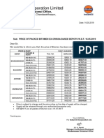 Price Bitumen 16.05.2019