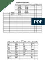 Polo Shirt Inventory
