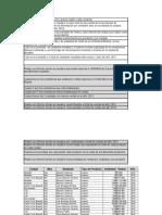 Clase 9 Agrupacion y Filtros Avanzados Con Porcentajes