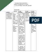 Tabla SEQUYA Principios Electricos y Aplicaciones Digitales Tema 1