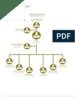Struktur ACE Print