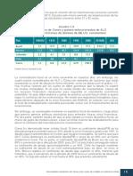 16 PDFsam Los Sistemas de Planificacion y Presupuesto de Corea y America Latina