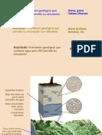 CONCEPTOS DE HIDROGEOLOGÍA.HIDROLOGÍA