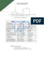 Welding Parameter Hdpe 160 PN 16 & PN 10