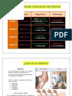 Prontuario de Enfermeria Del Adulto Parte 2 PDF