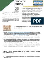 1° ANTECEDENTES DE LA CRISIS argentina (1)
