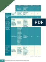 97 PDFsam Los Sistemas de Planificacion y Presupuesto de Corea y America Latina