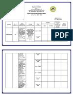Math 7 Budget Plan Sy 2019 2020