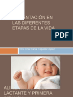 15 Alimentacionenlasdiferentesetapasdelavida 101028165740 Phpapp02