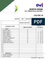 Abm 11a Summary of Grades