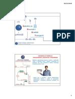 Presentation - START - OJGTP (1)