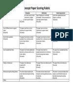 Concept Paper Scoring Rubric