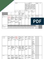 Income Tax Matrix (Part 1) - Group 2