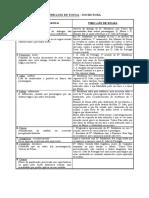 Frei Luís de Sousa. Estrutura Clássica..pdf