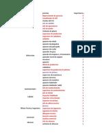 status de los perfiles de puesto.xlsx