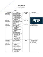 Attachment a (Event Checklist)