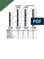 Post Insulator-main Characteristics