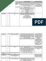 SAP-Spro-Transacoes-Tabelas.xlsx