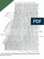 psychrometric.pdf