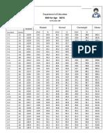BMI for boys.pdf
