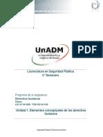 Unidad 1. Elementos Conceptuales de Los Derechos Humanos
