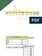 Ejercicio de Valvulas SAP