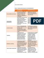 Actividad 2 Administracion Documental en El Entorno Laboral 2019 (1)