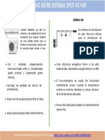 SISTEMA VRF.docx