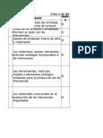Ajustes Tabla de Adiciones y Deducciones al PRPPP