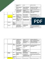 HACCP PELIGROS revision.docx (1).docx