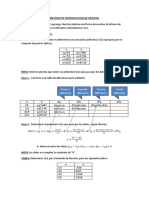 Clase 10 - Metodo de Interpolacion de Newton (matlab)