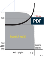 Battery Expected Life Cycle V1.0.pdf