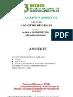 Modulo-i Fiscalizacion Ambiental