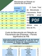 Custos Indicadores Manutencao