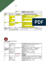 Planificación de Clases Unidad 2 POESÍA Y NATURALEZA
