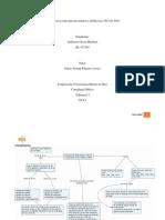 CAMBIOS DE RENTA LEY 1943 DE 2018..pdf