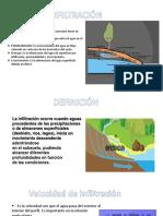 Filtración y Escorrentía