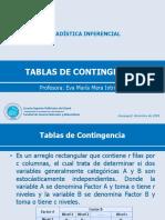 CONTINGENCIA_BONDAD de AJUSTE_Teoría_Ejercicios Resueltos y Propuestos
