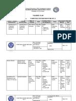 Form 2.5 Training Plan