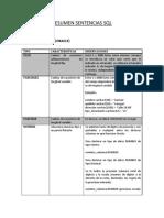 resumen_sentencias_sql