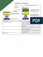 Resumen de Yacimiento NO Convencionales .docx