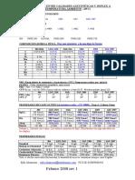 Comparativa Duplex-Austeniticos