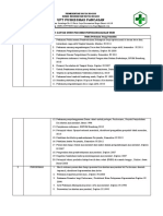 4.1.1.4 Daftar Buku Pedoman Penyelenggaraan Ukm