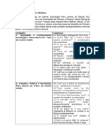 Atividade 7- Analise Livro Didatico