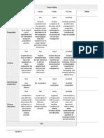 Grading Sheet for Food Tasting