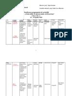 Planificare Scoala Altfel (Autosaved)