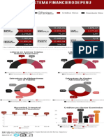 Infografia-PerúIF-Marzo2019