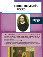 Valores Nucleares María Ward